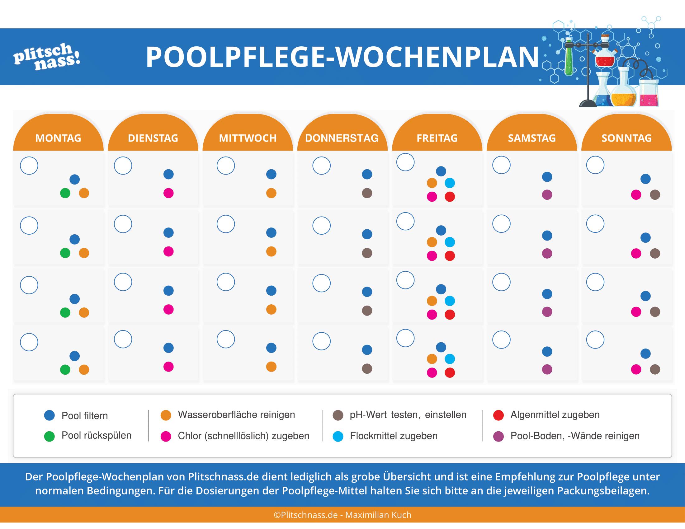 Poolpflege Wochenplan